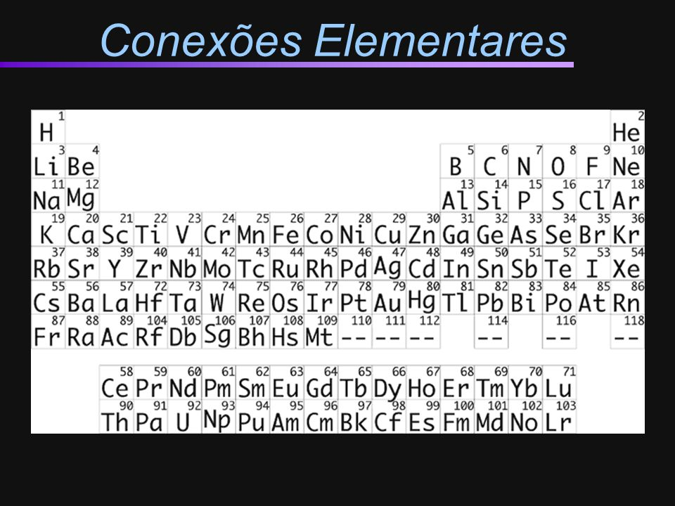 Conexões Elementares What is this [Periodic Table]